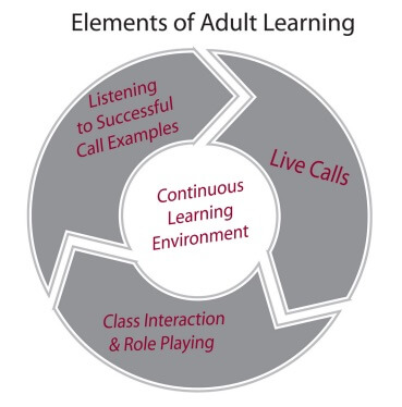 elements-of-adult-learning