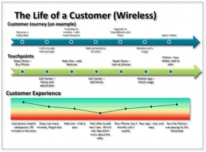customer-analytics-in-the-contact-center