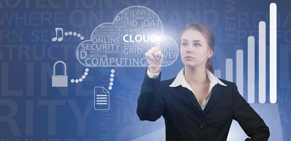 Virtual Cloud computing technology