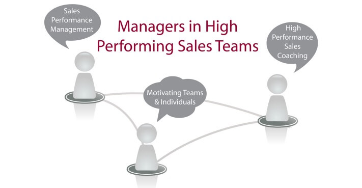 sales-teams