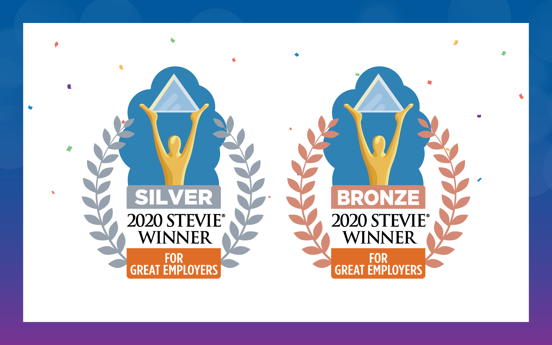 SYKES Wins Silver & Bronze Stevies® for COVID-19 Response